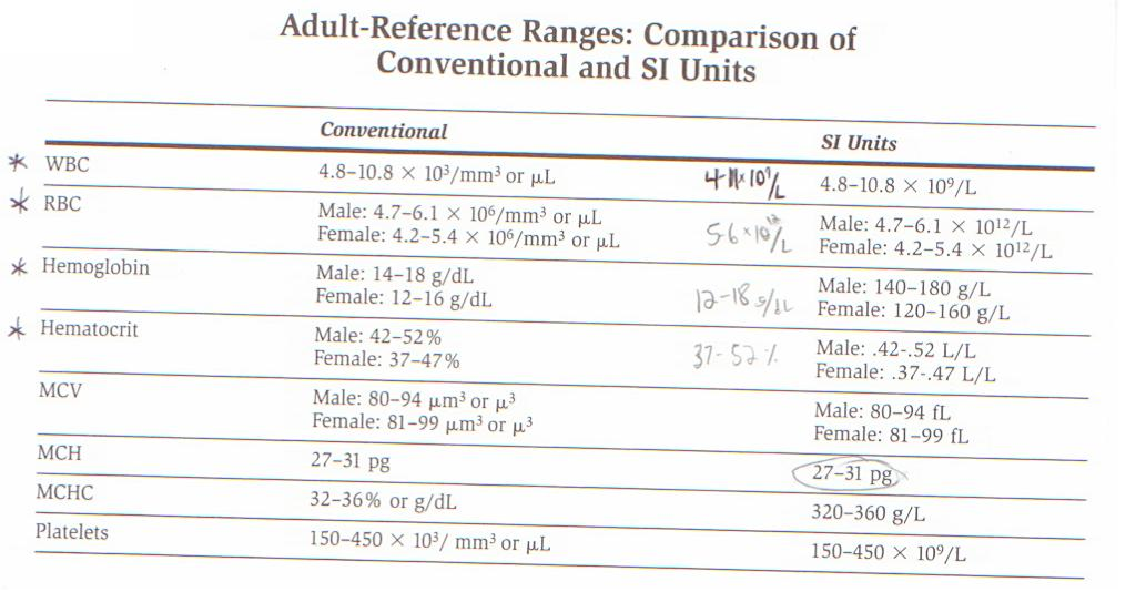 Ascp study questions